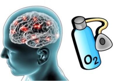 Гипоксия или что такое кислородное голодание мозга