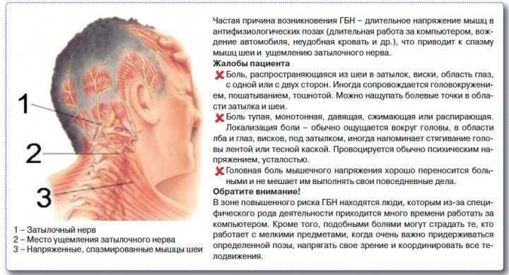 Механизм появления головной боли напряжения