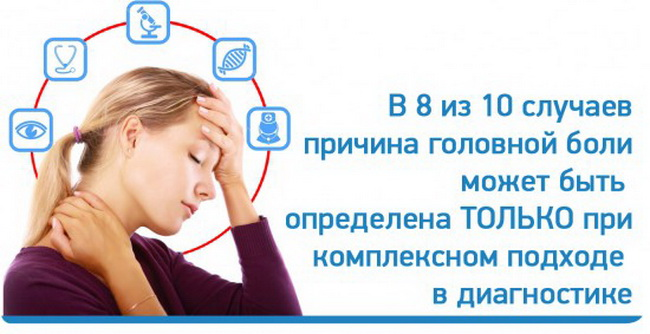 Сильная головная боль - диагностика