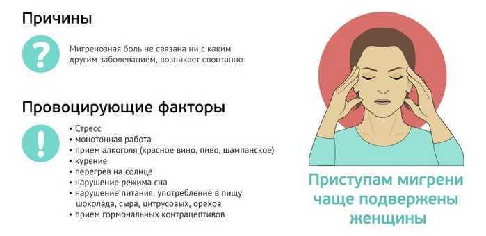 Причины и факторы проявления мигрени