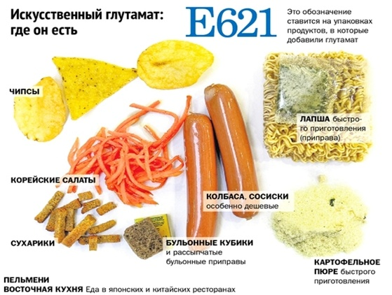 Продукты содержащие глутамат натрия