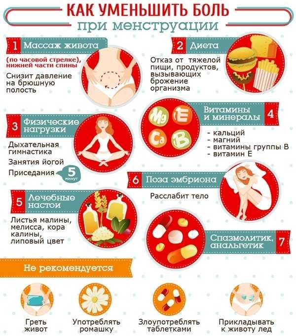 Как уменьшить боли при менструации
