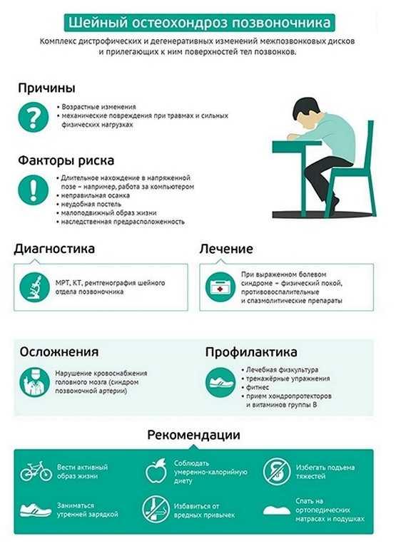 Лечение шейного остеохондроза