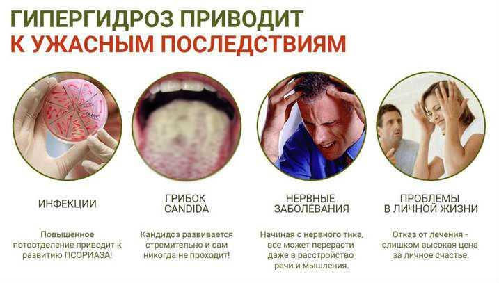 Последствия гипергидроза