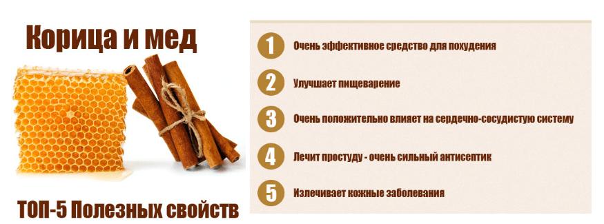 Польза корицы и меда