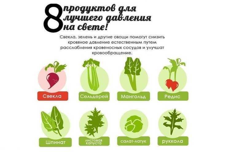8 продуктов для лучшего давления