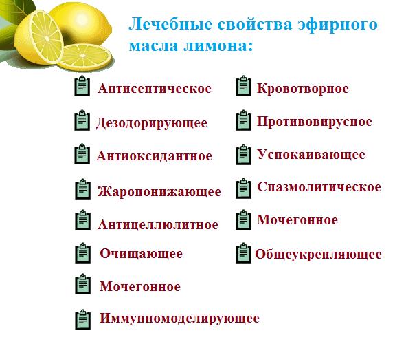 Свойства эфирного масле лимона