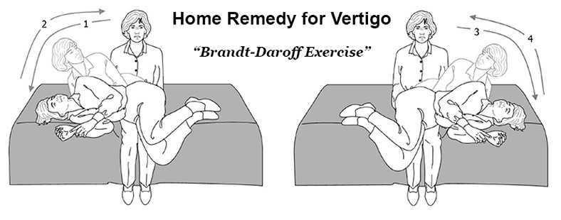 Упражнение Брандта-Дароффа