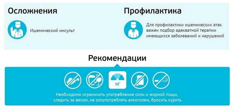Профилактика и рекомендации при заболевании