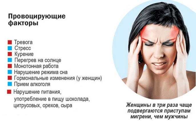 последствия мигрени у женщин