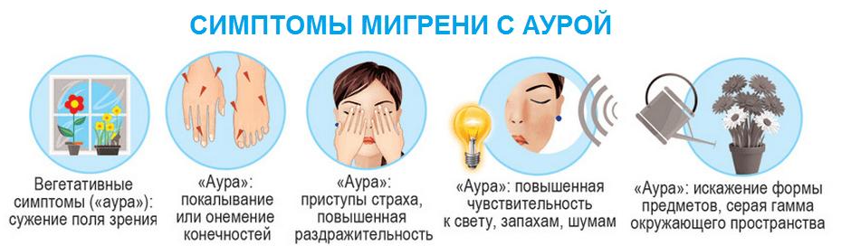 Признаки мигрени с аурой у женщины