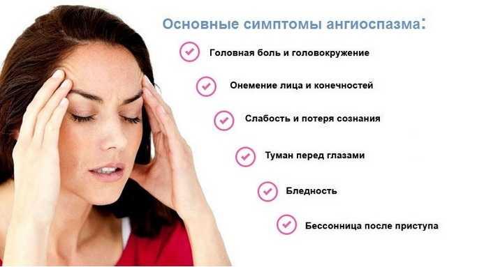 Основные симптомы ангиоспазма