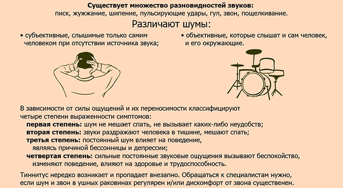 Разновидности шума в голове