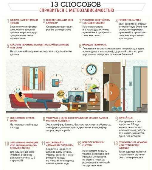 13 способов справиться с метеозависимостью
