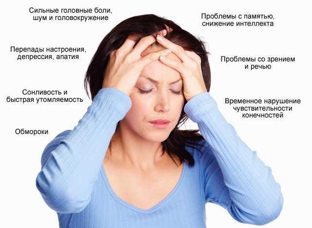 Симптомы прогрессирующей цереброваскулярной болезни